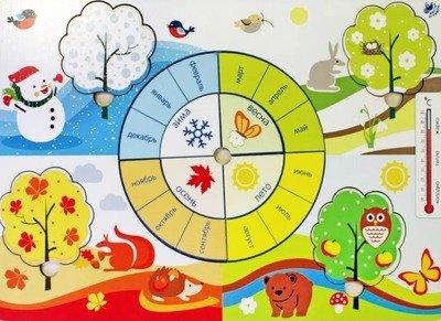 Календарные загадки про месяцы для малышей и школьников